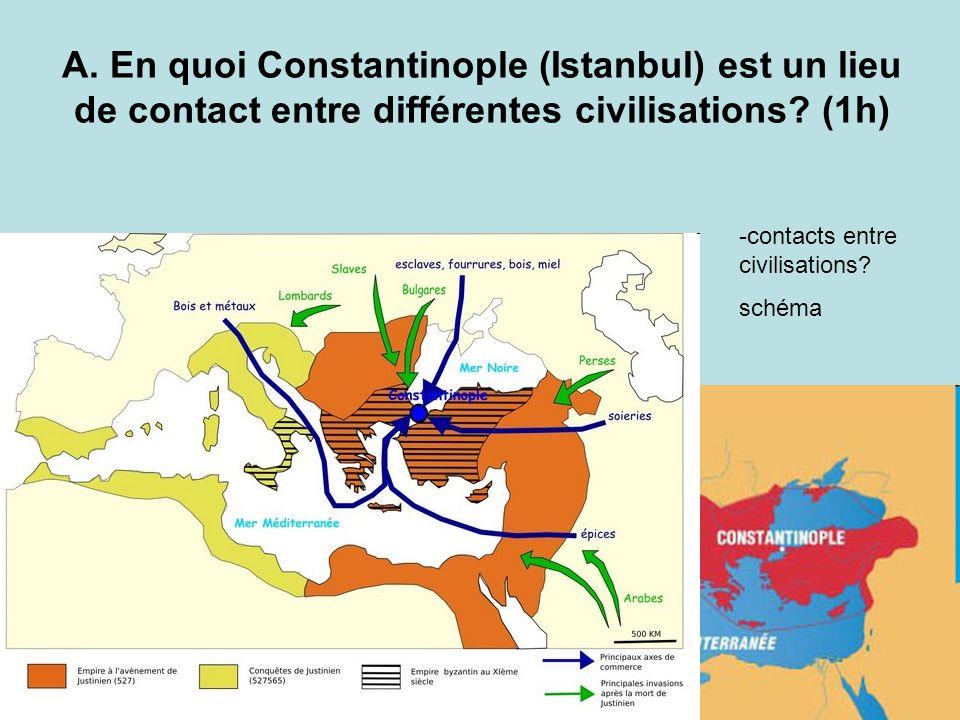 A.En quoi Constantinople (Istanbul) est un lieu de contact entre différentes civilisations.