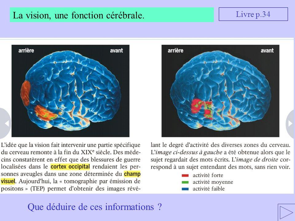 Que déduire de ces informations ? Livre p.34