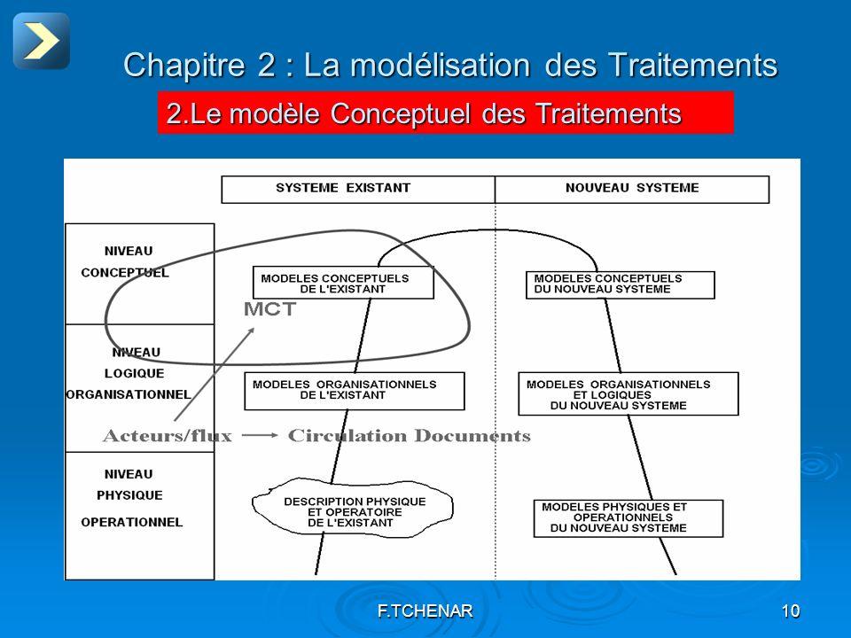 F.TCHENAR10 Chapitre 2 : La modélisation des Traitements 2.Le modèle Conceptuel des Traitements