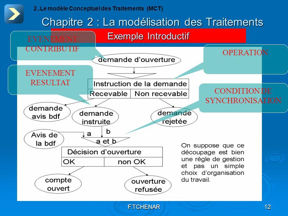 F.TCHENAR12 Exemple Introductif Chapitre 2 : La modélisation des Traitements OPERATION CONDITION DE SYNCHRONISATION EVENEMENT CONTRIBUTIF EVENEMENT RE