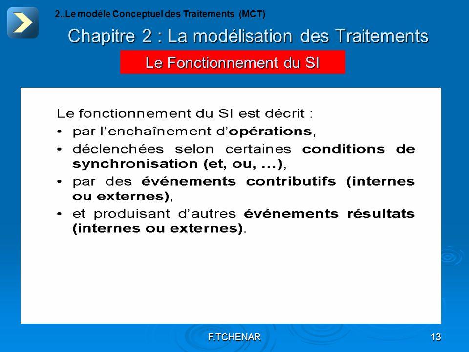 F.TCHENAR13 Chapitre 2 : La modélisation des Traitements Le Fonctionnement du SI 2..Le modèle Conceptuel des Traitements (MCT)