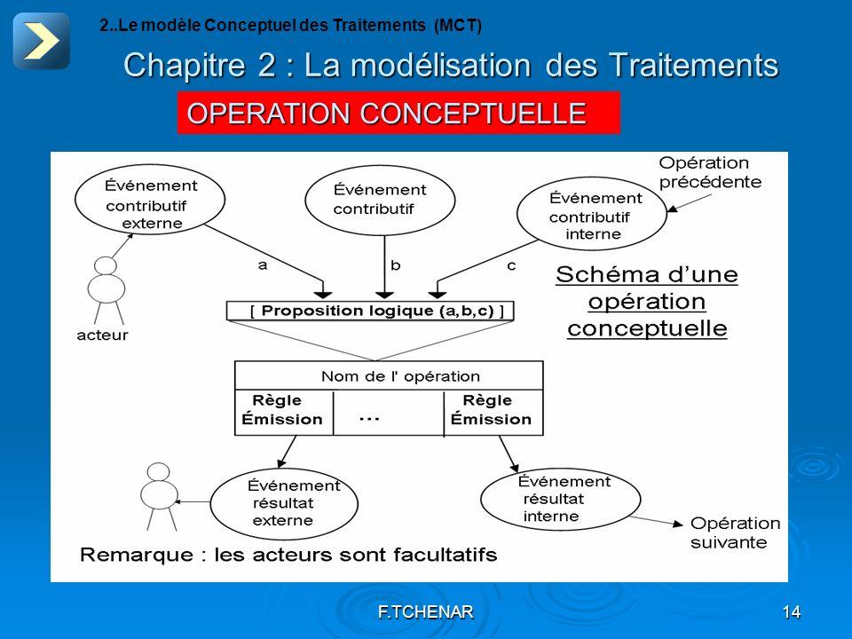 F.TCHENAR14 Chapitre 2 : La modélisation des Traitements OPERATION CONCEPTUELLE 2..Le modèle Conceptuel des Traitements (MCT)