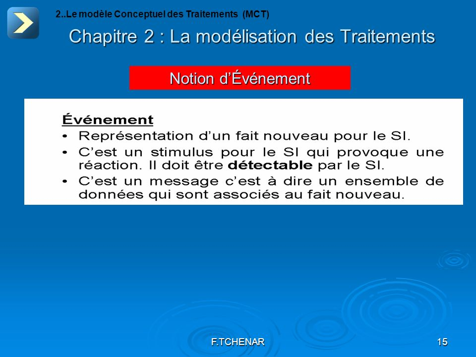 F.TCHENAR15 Chapitre 2 : La modélisation des Traitements Notion dÉvénement 2..Le modèle Conceptuel des Traitements (MCT)