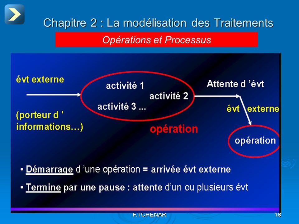 F.TCHENAR18 Chapitre 2 : La modélisation des Traitements Opérations et Processus
