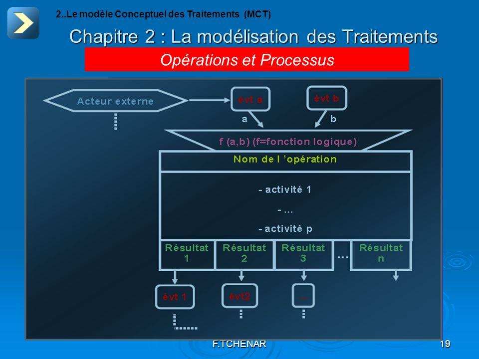 F.TCHENAR19 Chapitre 2 : La modélisation des Traitements 2..Le modèle Conceptuel des Traitements (MCT) Opérations et Processus