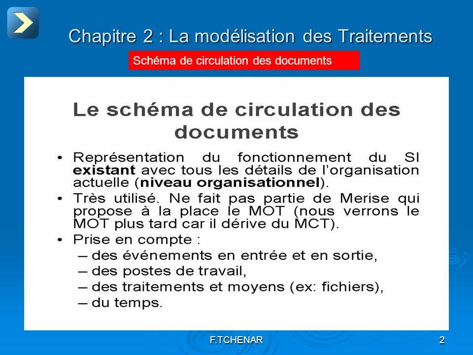 F.TCHENAR2 Chapitre 2 : La modélisation des Traitements Schéma de circulation des documents