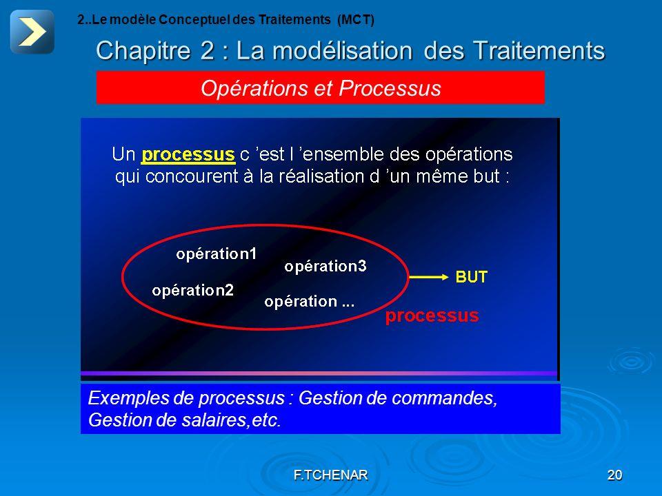 F.TCHENAR20 Chapitre 2 : La modélisation des Traitements Exemples de processus : Gestion de commandes, Gestion de salaires,etc. Opérations et Processu
