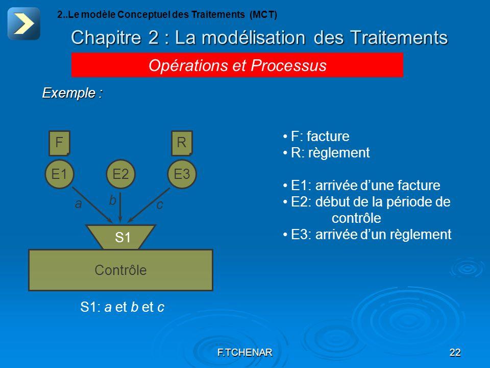 F.TCHENAR22 Chapitre 2 : La modélisation des Traitements Opérations et Processus 2..Le modèle Conceptuel des Traitements (MCT) Exemple : S1: a et b et