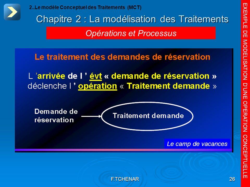 F.TCHENAR26 Chapitre 2 : La modélisation des Traitements EXEMPLE DE MODELISATION DUNE OPERATION CONCEPTUELLE Le camp de vacances Opérations et Process