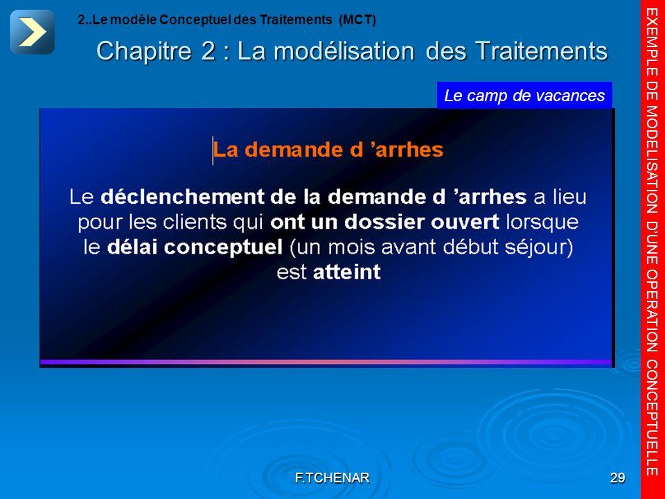 F.TCHENAR29 Chapitre 2 : La modélisation des Traitements EXEMPLE DE MODELISATION DUNE OPERATION CONCEPTUELLE Le camp de vacances 2..Le modèle Conceptu