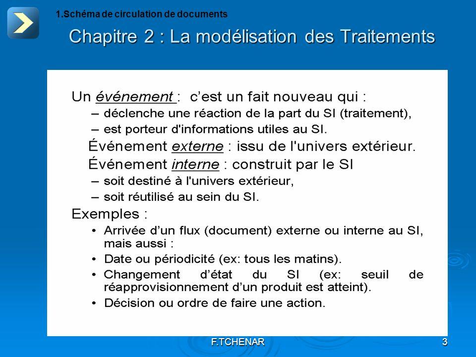 F.TCHENAR3 Chapitre 2 : La modélisation des Traitements 1.Schéma de circulation de documents