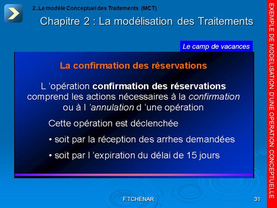 F.TCHENAR31 Chapitre 2 : La modélisation des Traitements EXEMPLE DE MODELISATION DUNE OPERATION CONCEPTUELLE Le camp de vacances 2..Le modèle Conceptu