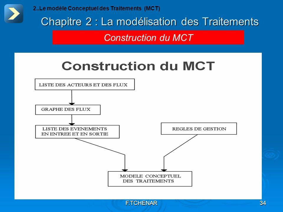 F.TCHENAR34 Chapitre 2 : La modélisation des Traitements Construction du MCT 2..Le modèle Conceptuel des Traitements (MCT)
