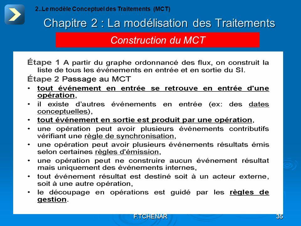 F.TCHENAR35 Chapitre 2 : La modélisation des Traitements 2..Le modèle Conceptuel des Traitements (MCT) Construction du MCT