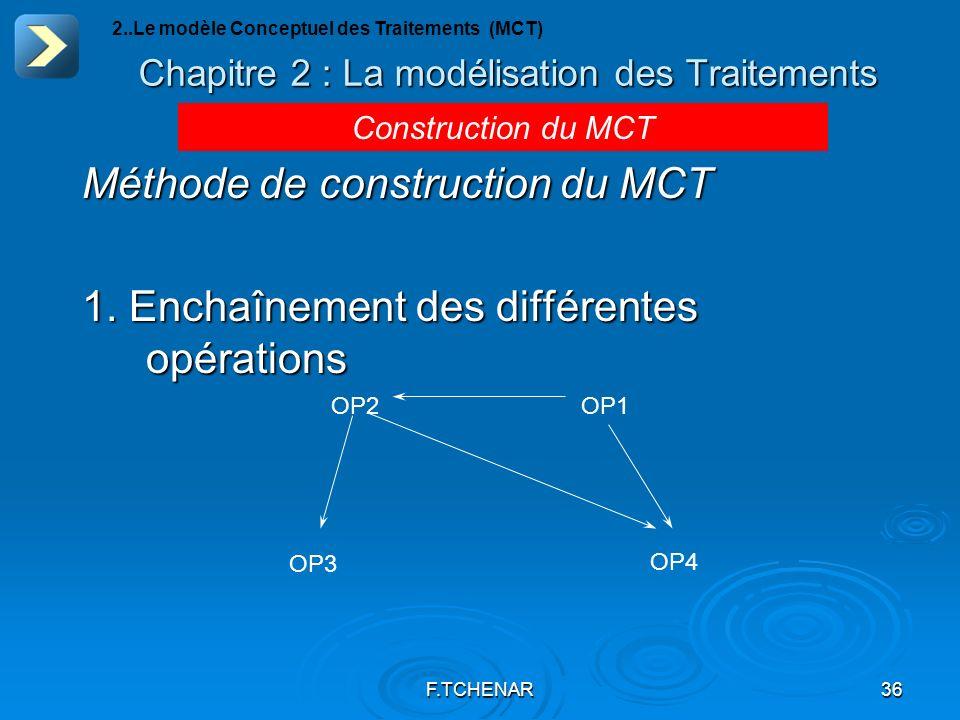 F.TCHENAR36 Chapitre 2 : La modélisation des Traitements 2..Le modèle Conceptuel des Traitements (MCT) Construction du MCT Méthode de construction du