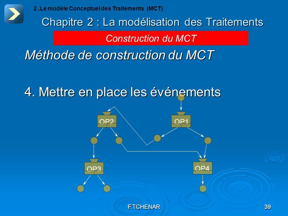 F.TCHENAR39 Chapitre 2 : La modélisation des Traitements 2..Le modèle Conceptuel des Traitements (MCT) Construction du MCT Méthode de construction du