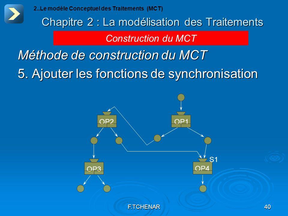 F.TCHENAR40 Chapitre 2 : La modélisation des Traitements 2..Le modèle Conceptuel des Traitements (MCT) Construction du MCT Méthode de construction du