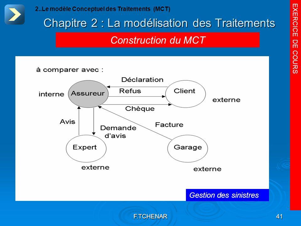 F.TCHENAR41 Chapitre 2 : La modélisation des Traitements EXERCICE DE COURS Gestion des sinistres 2..Le modèle Conceptuel des Traitements (MCT) Constru