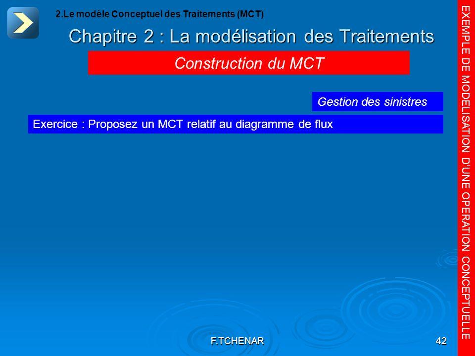 F.TCHENAR42 Chapitre 2 : La modélisation des Traitements EXEMPLE DE MODELISATION DUNE OPERATION CONCEPTUELLE Gestion des sinistres Exercice : Proposez