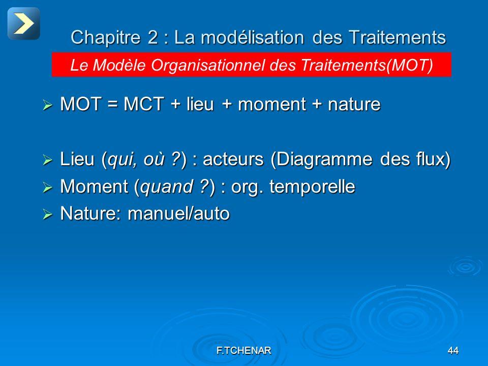 F.TCHENAR44 Chapitre 2 : La modélisation des Traitements Le Modèle Organisationnel des Traitements(MOT) MOT = MCT + lieu + moment + nature MOT = MCT +