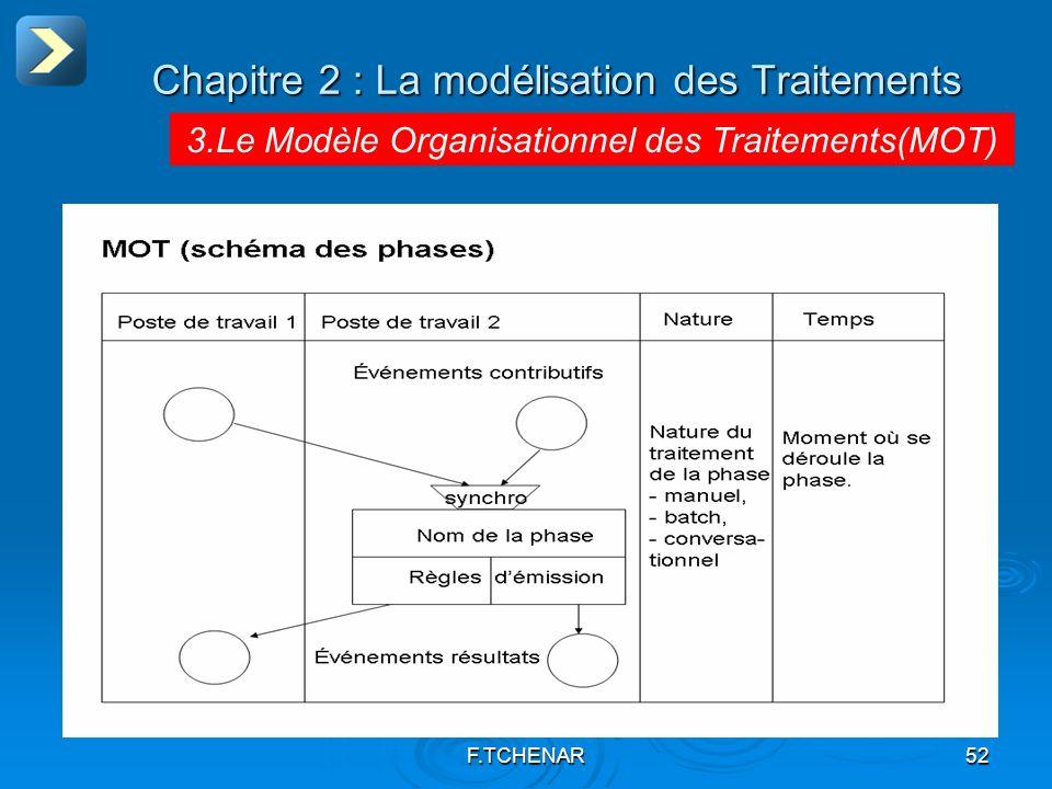 F.TCHENAR52 Chapitre 2 : La modélisation des Traitements 3.Le Modèle Organisationnel des Traitements(MOT)
