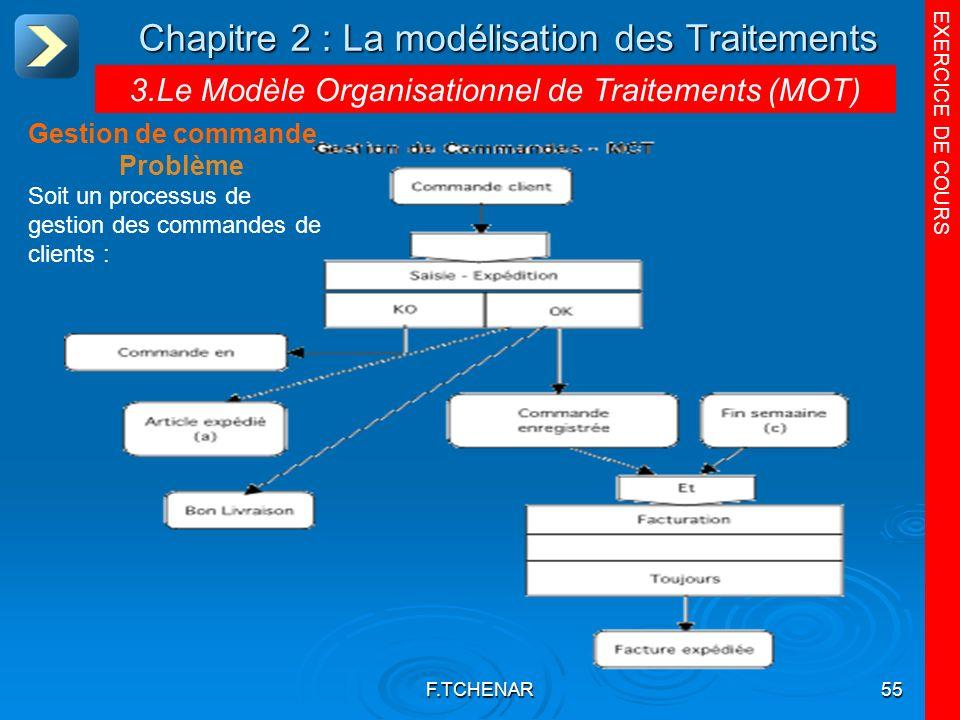 F.TCHENAR55 Chapitre 2 : La modélisation des Traitements Gestion de commande Problème Soit un processus de gestion des commandes de clients : 3.Le Mod