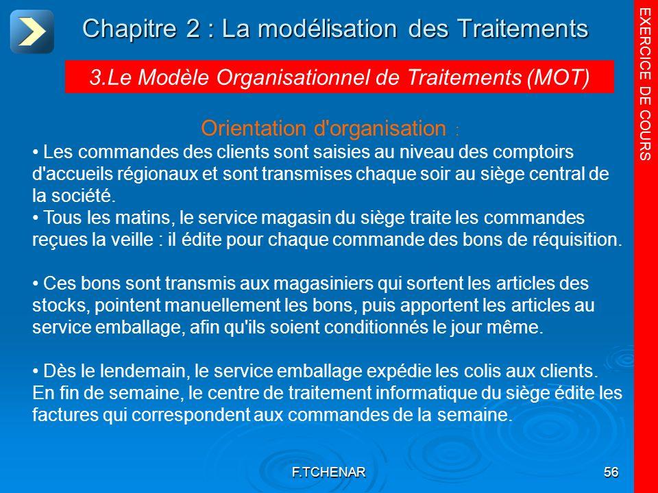 F.TCHENAR56 Chapitre 2 : La modélisation des Traitements 3.Le Modèle Organisationnel de Traitements (MOT) Orientation d'organisation : Les commandes d
