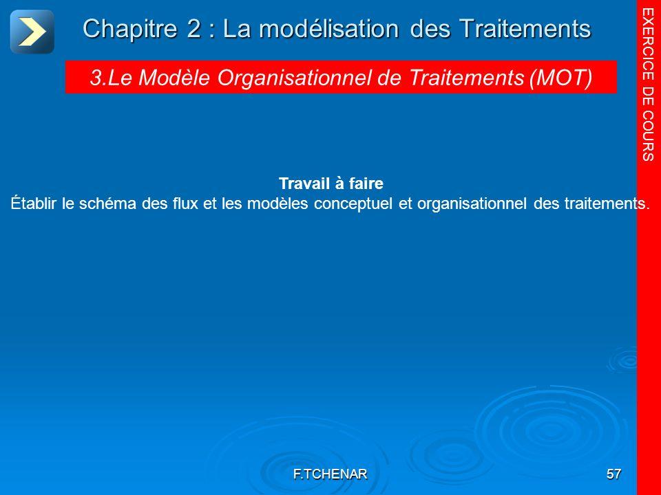 F.TCHENAR57 Chapitre 2 : La modélisation des Traitements 3.Le Modèle Organisationnel de Traitements (MOT) EXERCICE DE COURS Travail à faire Établir le