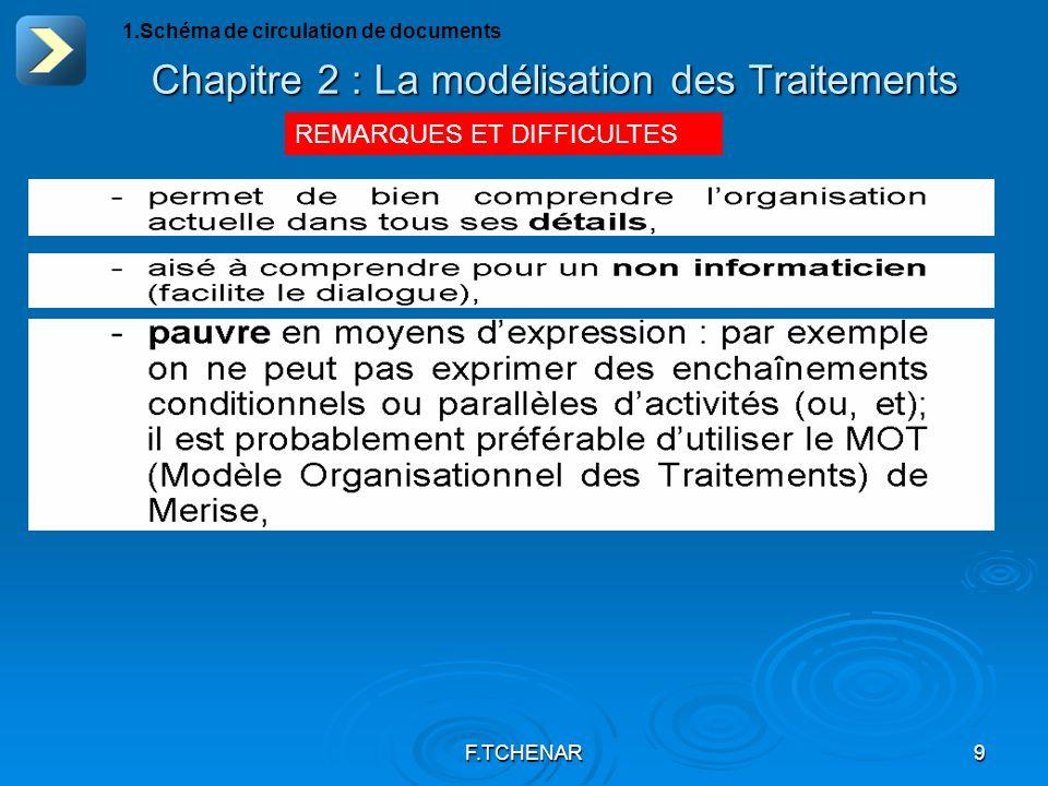 F.TCHENAR9 Chapitre 2 : La modélisation des Traitements REMARQUES ET DIFFICULTES 1.Schéma de circulation de documents