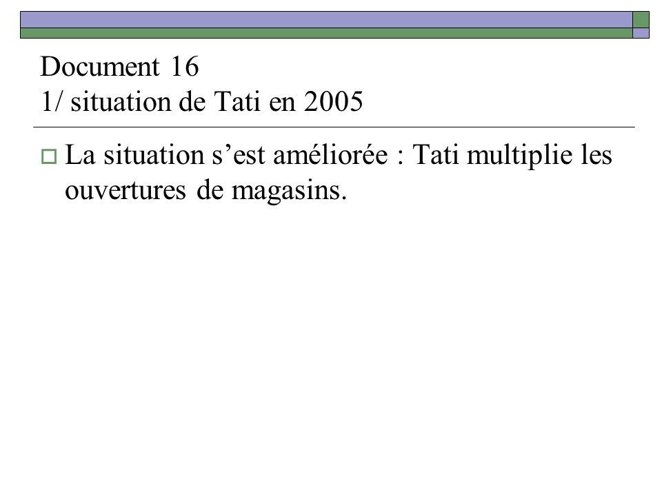 Document 16 1/ situation de Tati en 2005 La situation sest améliorée : Tati multiplie les ouvertures de magasins.