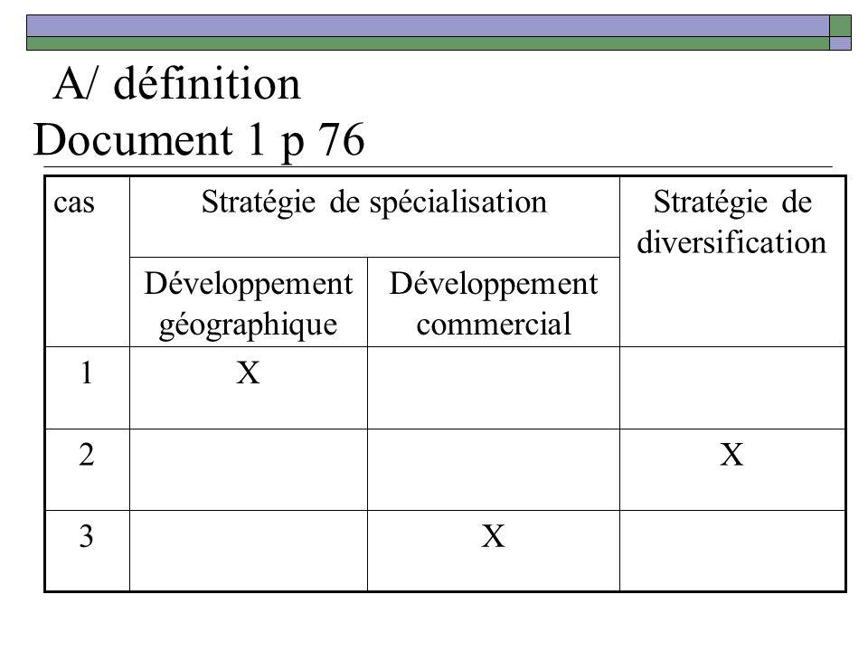 A/ définition X3 X2 X1 Développement commercial Développement géographique Stratégie de diversification Stratégie de spécialisationcas Document 1 p 76