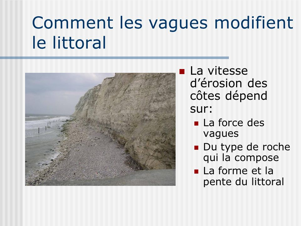 Comment les vagues modifient le littoral La vitesse dérosion des côtes dépend sur: La force des vagues Du type de roche qui la compose La forme et la