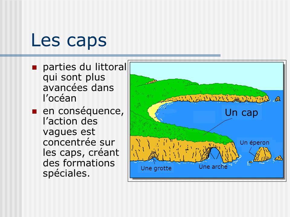 Les caps parties du littoral qui sont plus avancées dans locéan en conséquence, laction des vagues est concentrée sur les caps, créant des formations