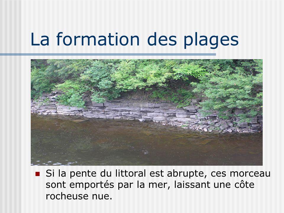 La formation des plages Si la pente du littoral est abrupte, ces morceau sont emportés par la mer, laissant une côte rocheuse nue.