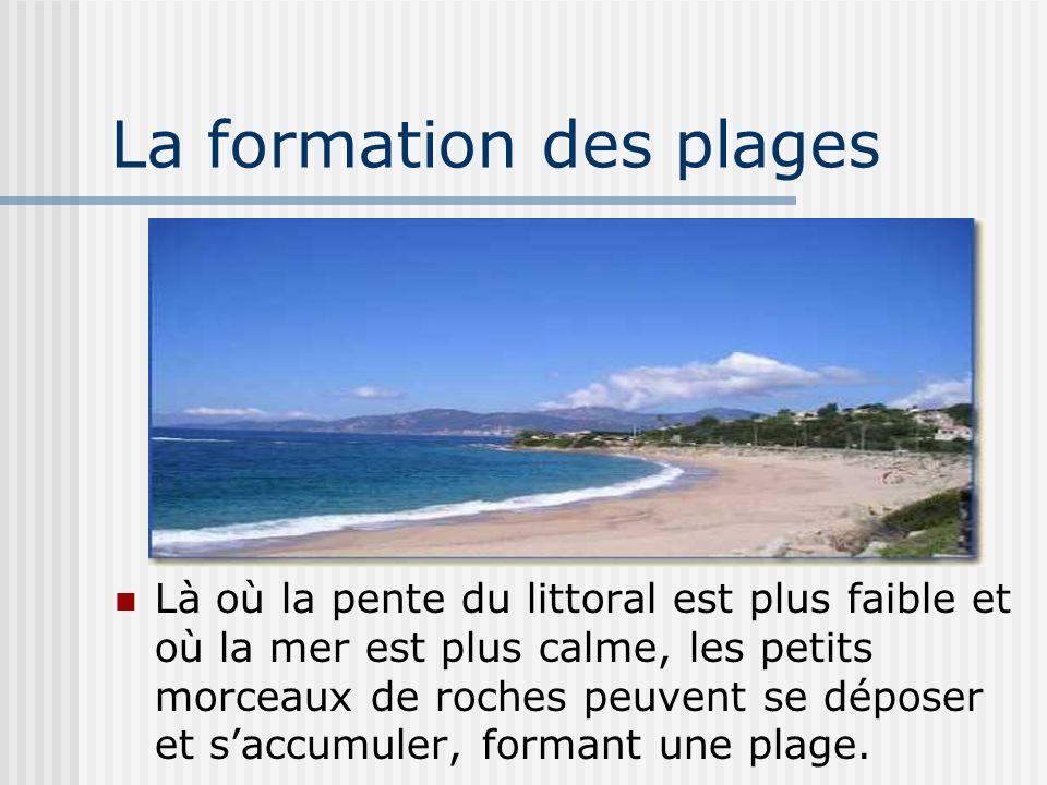 La formation des plages Là où la pente du littoral est plus faible et où la mer est plus calme, les petits morceaux de roches peuvent se déposer et sa