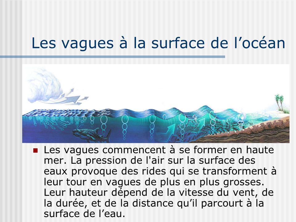 Les vagues à la surface de locéan Les vagues commencent à se former en haute mer. La pression de l'air sur la surface des eaux provoque des rides qui