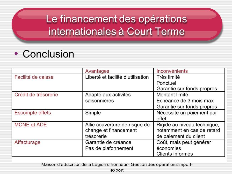 Maison d'éducation de la Légion d'honneur - Gestion des opérations import- export Le financement des opérations internationales à Court Terme Conclusi