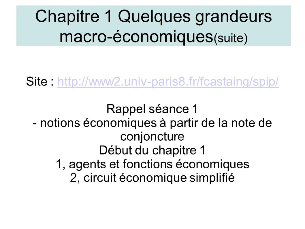 Site : http://www2.univ-paris8.fr/fcastaing/spip/http://www2.univ-paris8.fr/fcastaing/spip/ Rappel séance 1 - notions économiques à partir de la note de conjoncture Début du chapitre 1 1, agents et fonctions économiques 2, circuit économique simplifié Chapitre 1 Quelques grandeurs macro-économiques (suite)