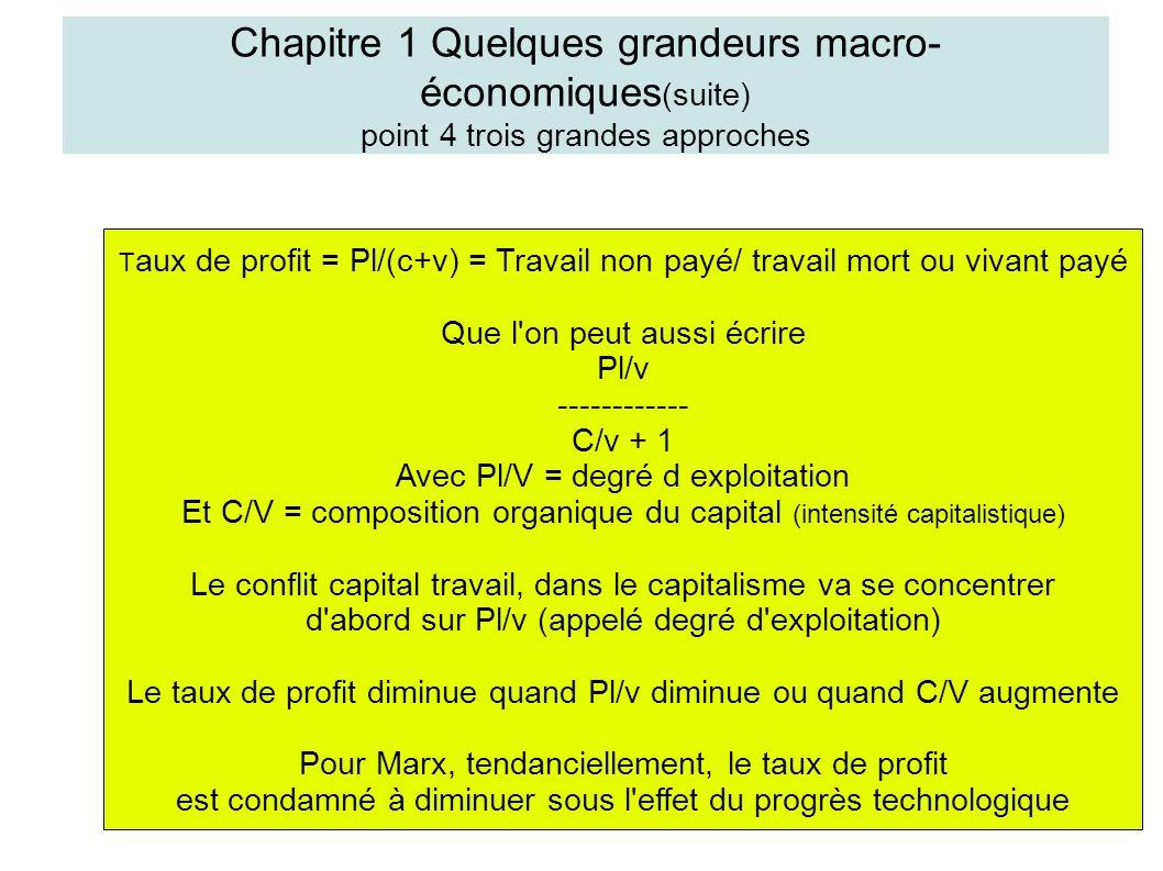 Chapitre 1 Quelques grandeurs macro- économiques (suite) point 4 trois grandes approches T aux de profit = Pl/(c+v) = Travail non payé/ travail mort ou vivant payé Que l on peut aussi écrire Pl/v ------------ C/v + 1 Avec Pl/V = degré d exploitation Et C/V = composition organique du capital (intensité capitalistique) Le conflit capital travail, dans le capitalisme va se concentrer d abord sur Pl/v (appelé degré d exploitation) Le taux de profit diminue quand Pl/v diminue ou quand C/V augmente Pour Marx, tendanciellement, le taux de profit est condamné à diminuer sous l effet du progrès technologique