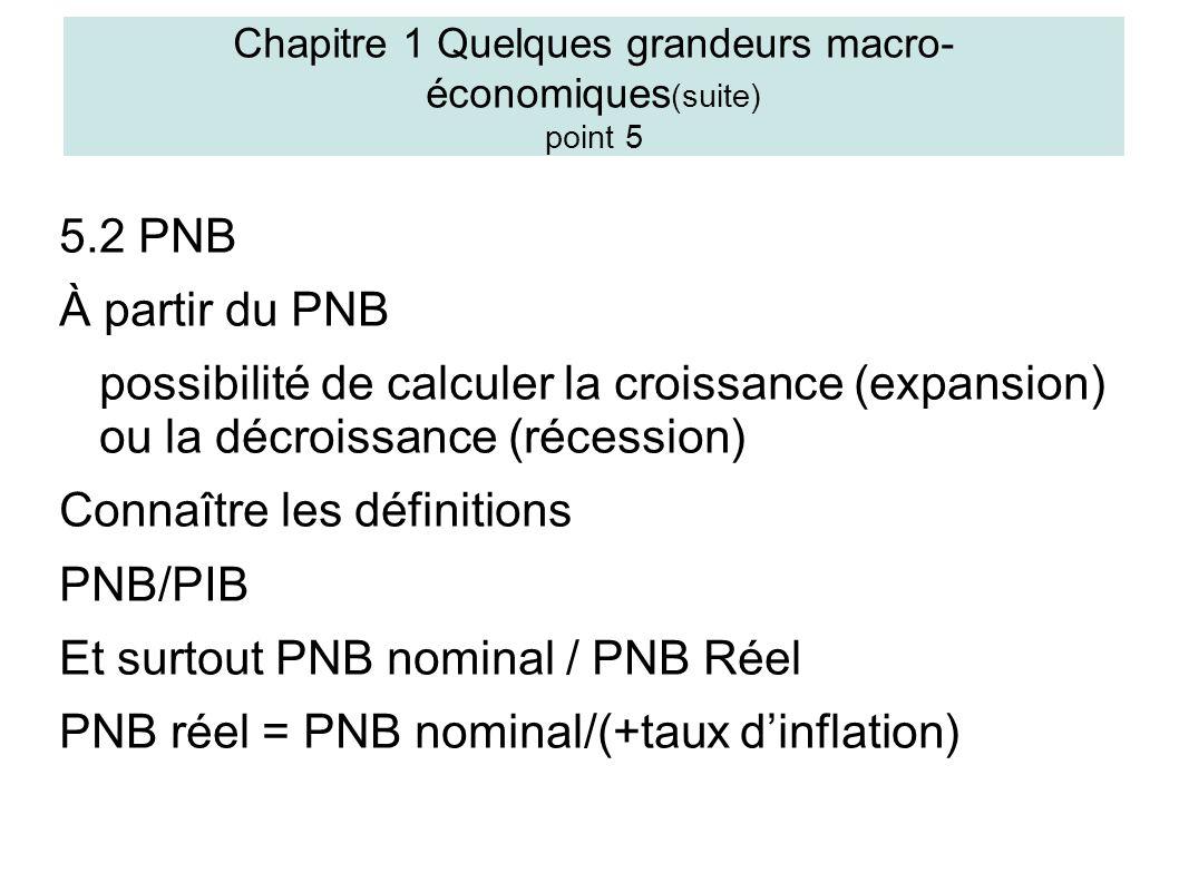 5.2 PNB À partir du PNB possibilité de calculer la croissance (expansion) ou la décroissance (récession) Connaître les définitions PNB/PIB Et surtout PNB nominal / PNB Réel PNB réel = PNB nominal/(+taux dinflation) Chapitre 1 Quelques grandeurs macro- économiques (suite) point 5