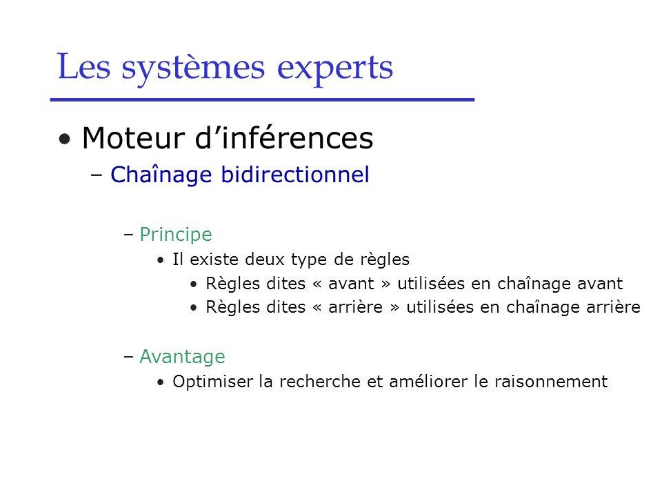Moteur dinférences –Chaînage bidirectionnel –Principe Il existe deux type de règles Règles dites « avant » utilisées en chaînage avant Règles dites «