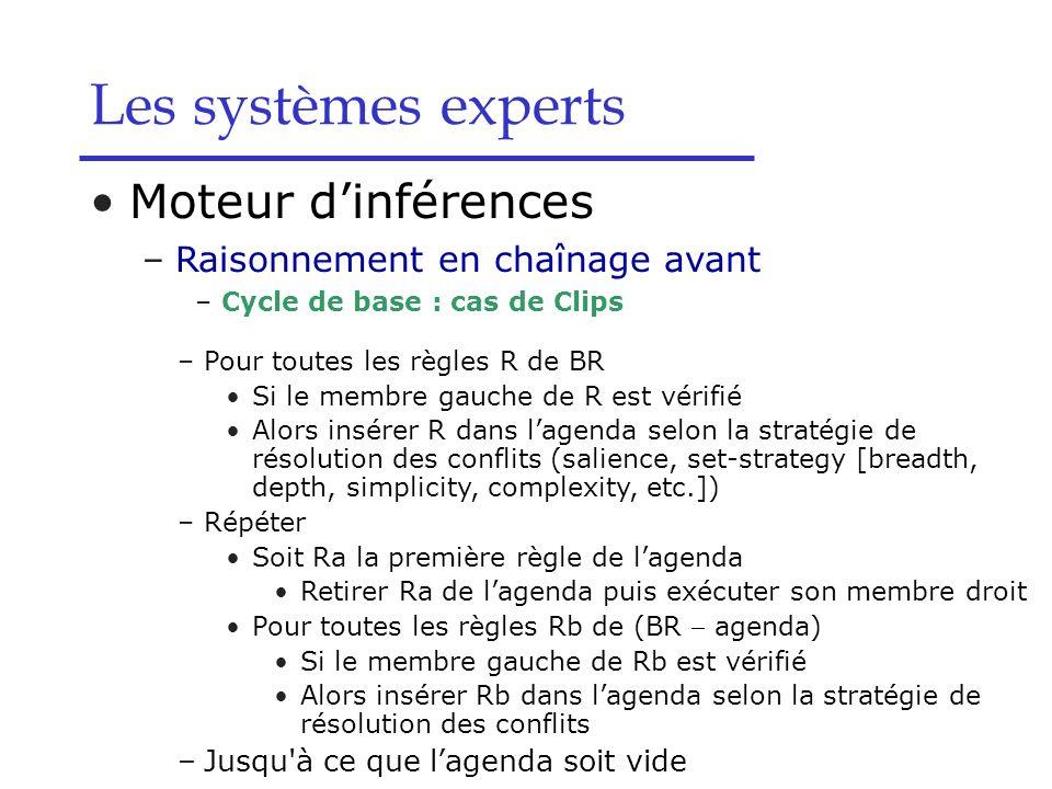 Moteur dinférences –Raisonnement en chaînage avant –Cycle de base : cas de Clips Les systèmes experts –Pour toutes les règles R de BR Si le membre gau