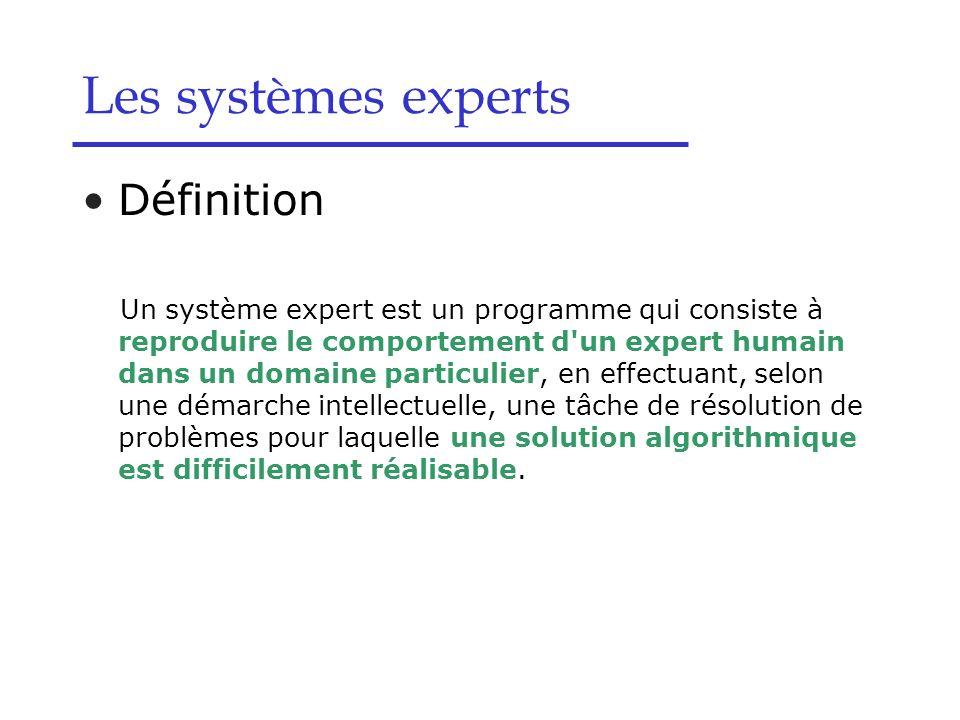 Définition Un système expert est un programme qui consiste à reproduire le comportement d'un expert humain dans un domaine particulier, en effectuant,