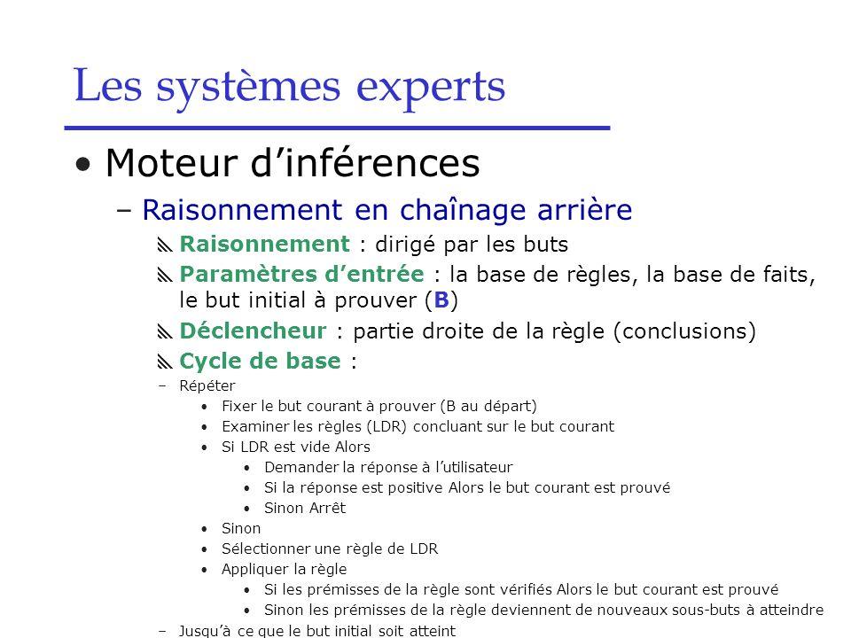 Moteur dinférences –Raisonnement en chaînage arrière Raisonnement : dirigé par les buts Paramètres dentrée : la base de règles, la base de faits, le b