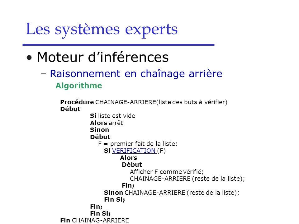 Moteur dinférences –Raisonnement en chaînage arrière Algorithme Les systèmes experts Procédure CHAINAGE-ARRIERE(liste des buts à vérifier) Début Si li