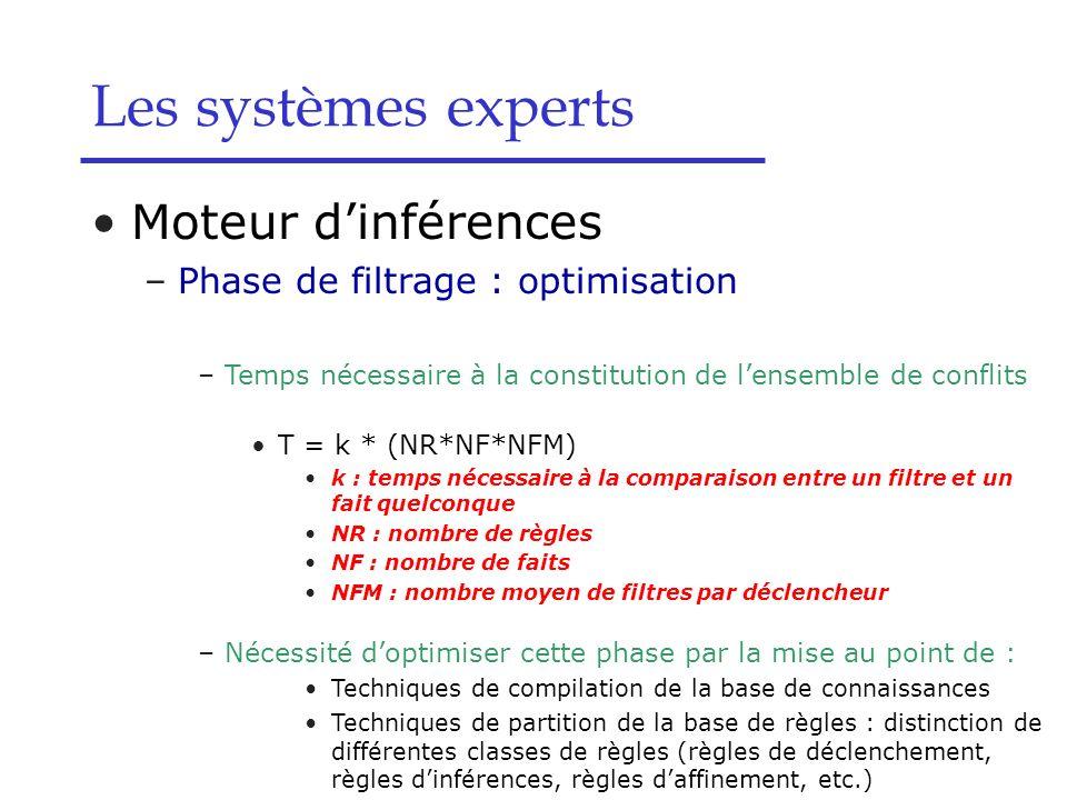 Moteur dinférences –Phase de filtrage : optimisation –Temps nécessaire à la constitution de lensemble de conflits T = k * (NR*NF*NFM) k : temps nécess