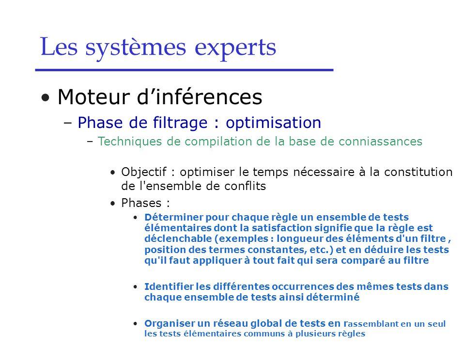Moteur dinférences –Phase de filtrage : optimisation –Techniques de compilation de la base de conniassances Objectif : optimiser le temps nécessaire à