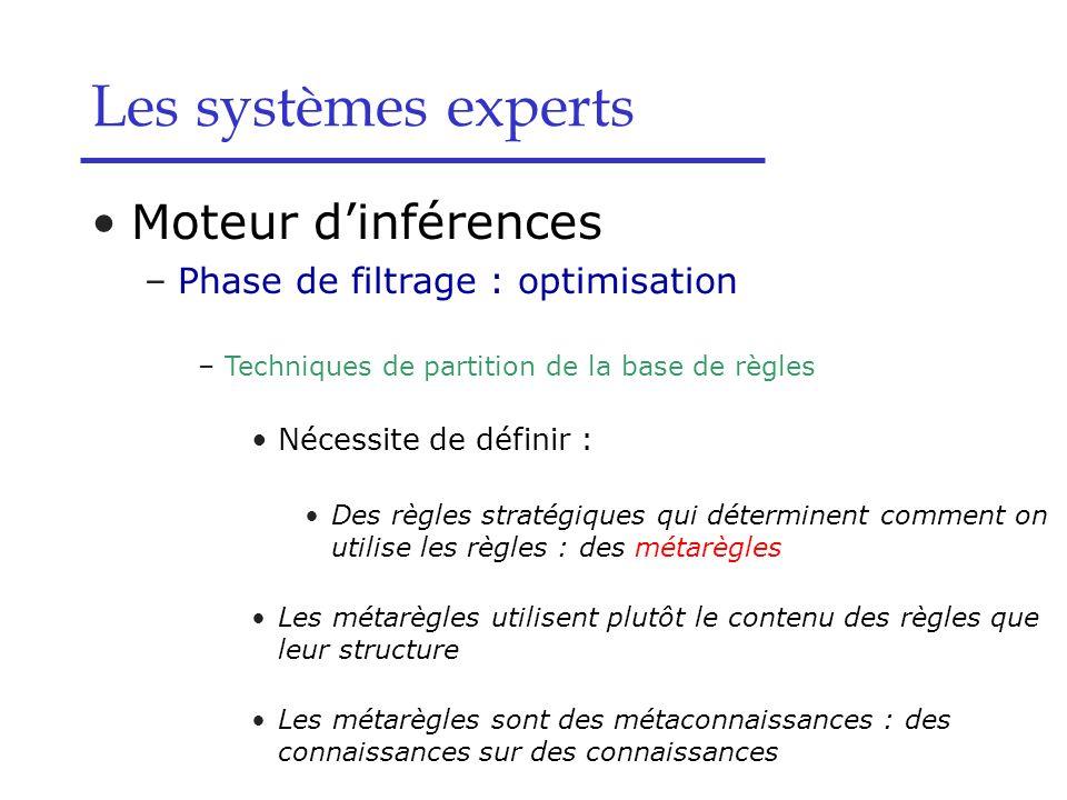 Moteur dinférences –Phase de filtrage : optimisation –Techniques de partition de la base de règles Nécessite de définir : Des règles stratégiques qui