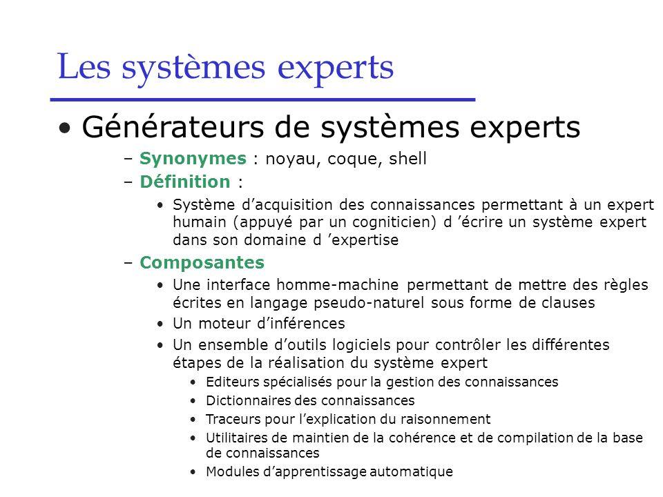 Générateurs de systèmes experts –Synonymes : noyau, coque, shell –Définition : Système dacquisition des connaissances permettant à un expert humain (a