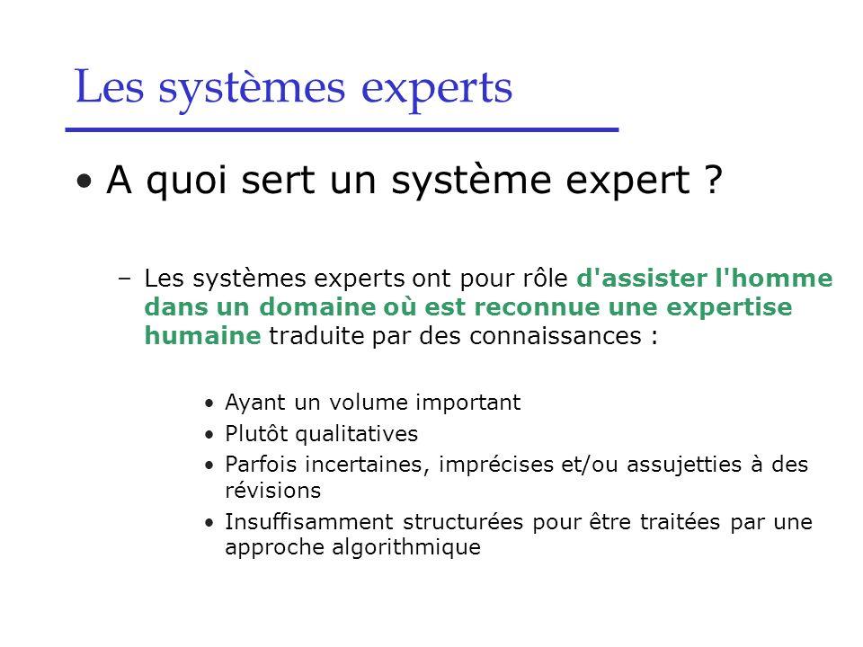 A quoi sert un système expert ? –Les systèmes experts ont pour rôle d'assister l'homme dans un domaine où est reconnue une expertise humaine traduite